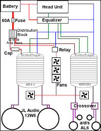 car stereo wiring diagram car wiring diagrams instruction