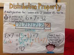 64 best math distributive property images on pinterest math