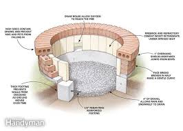 Building A Firepit Bricks To Make A Pit Best 25 Brick Pits Ideas On
