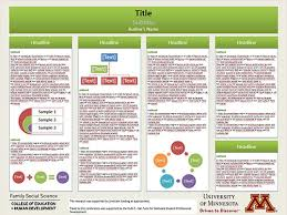 poster presentation resources fsos umn