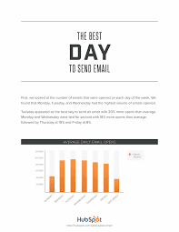 Good Email To Send With Resume 2015 Report The Best Times To Send A Business Email