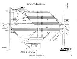 Bnsf Subdivision Map Blet Division 32 Cora Info