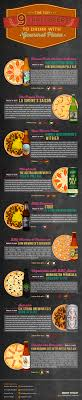 best light craft beers pizza capers release craft beer pairing infographic 250 beers