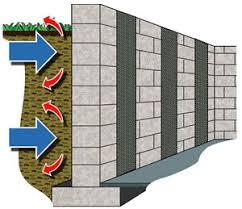 Basement Foundation Repair Methods by Basement Foundation Basements Ideas
