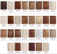 cabinet styles kitchen cabinet door styles beautiful ideas 10 and inspiration