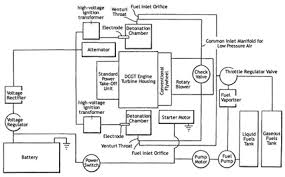 circuit diagram of engine circuit wiring diagrams instruction