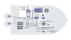 Yamaha Yfz 450 Wiring Diagram Yamaha Digital Tach Wiring Diagram Wiring Diagrams
