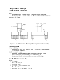exterior wall thickness design of wall footings