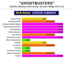 new full content parental review ghostbusters http www