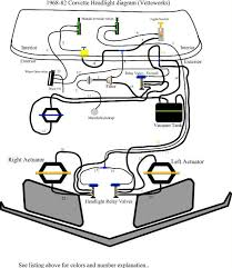 digital corvette forum vacuum hose diagram corvette forum digitalcorvettes com