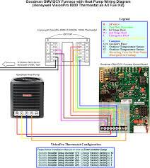 goodman wiring diagram wiring diagram and schematic design