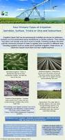 145 best here by the owl images on pinterest agriculture