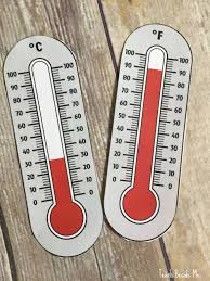 thermometer math temperature conversions teach beside me