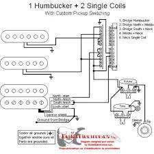 astounding strat wiring diagram schematic stratocaster guitar