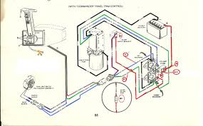 mercury cruiser outboard wiring diagram on mercury download