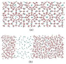 ijms free full text a theoretical study of the hydration of