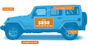 jeep png vehicle smartlease protection plan huntington beach chrysler