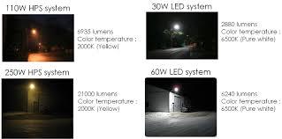 Solar Light Fixtures by Return On Investment Of Solar Lights Greenshine New Energy