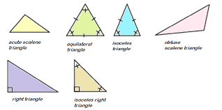 The Interior Angles Of A Triangle Always Add Up To Review Ms Garcia Math