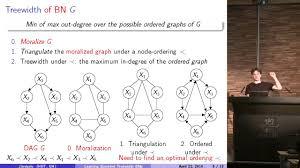 learning optimal bonded treewidth bayesian networks via maximum