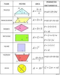 Area Of A Parallelogram Worksheet Equation For The Area Of A Parallelogram Jennarocca