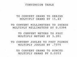 simple metric conversion chart youtube
