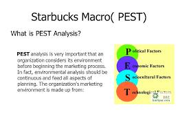 pest analysis pestle swot and pestle analysis of facebook pest