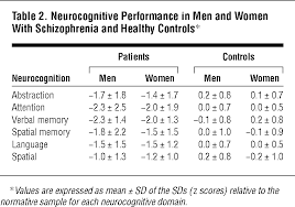 How To Create A Table In R Reduced Gray Matter Volume In Schizophrenia Neurology Jama