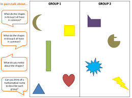 symmetry lesson by pascale r teaching resources tes