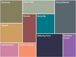 381 best 8 moodboard 2016 2017 images on pinterest colors color