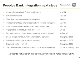 nedbank retail division rob shuter december ppt download