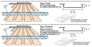 controsoffitto alluminio doghe metalliche per controsoffitti e rivestimenti esterni