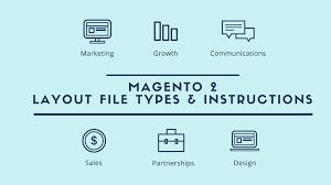 magento layout xml tutorial magento 2 layout file types and instructions landofcoder