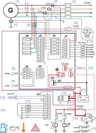 diesel generator panel wiring diagram diesel generators