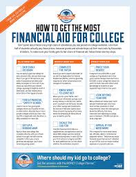 Application Letter For Need Based Scholarship Best 25 College Financial Aid Ideas Only On Pinterest Financial