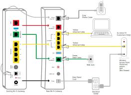 uverse modem wiring diagram diagram wiring diagrams for diy car