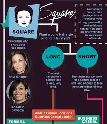 this chart will tell you what hairstyle to get next brit co
