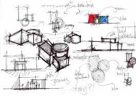 building process architects loversiq