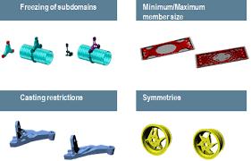 tata technologies plm solutions u2013 page 6 u2013 providing articles on
