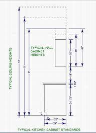 Kitchen Inspiring Standard Kitchen Cabinet Depth Design Idea - Kitchen cabinet dimensions standard