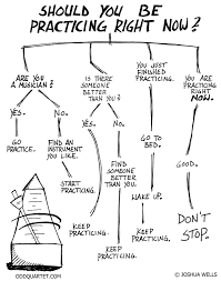Band Practice Meme - the importance of practice north augusta middle school band