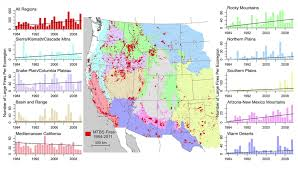 Wildfire Deaths Per Year by Climate Signals Erskine Fire 2016