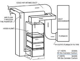 payne air handler blower motor wiring diagram 28 images