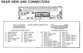 2002 honda civic radio 2004 honda civic lx radio wiring diagram diagram wiring diagrams