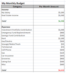 Monthly Budget Template Excel Monthly Budget Planner Template