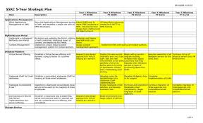 the perfect business planning for 5 years sample zwdpp for 5 y