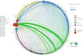 Heat Map In Tableau Visualign Visualize Data Create Insight