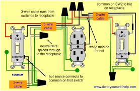 diagrams 500327 ground fault circuit interrupter wiring diagram