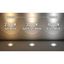 ribbonflex pro series 120 950 120 leds per meter 950 lumens per