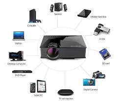 top rated home theater projectors amazon com unic uc46 1200 lumens portable multimedia hd mini led